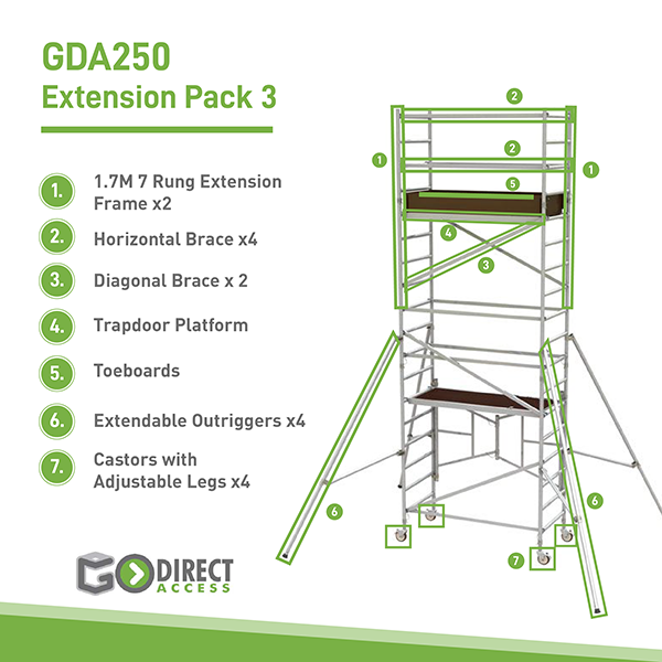 Extension pack for GDA250 Mobile Scaffolding tower pack 3